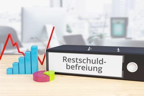Richtlinie zur Verkürzung der Restschuldbefreiung
